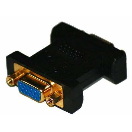 Adaptateur VGA Femelle à VGA Femelle