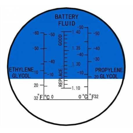 Réfractomètre Antigel RHA 501