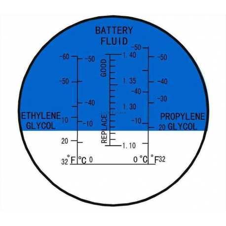 Réfractomètre Antigel RHA 403c ATC