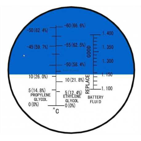 Réfractomètre Antigel RHA 200 ATC