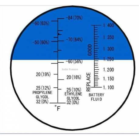 Réfractomètre Antigel Batterie Glycol éthylène RFA60 ATC